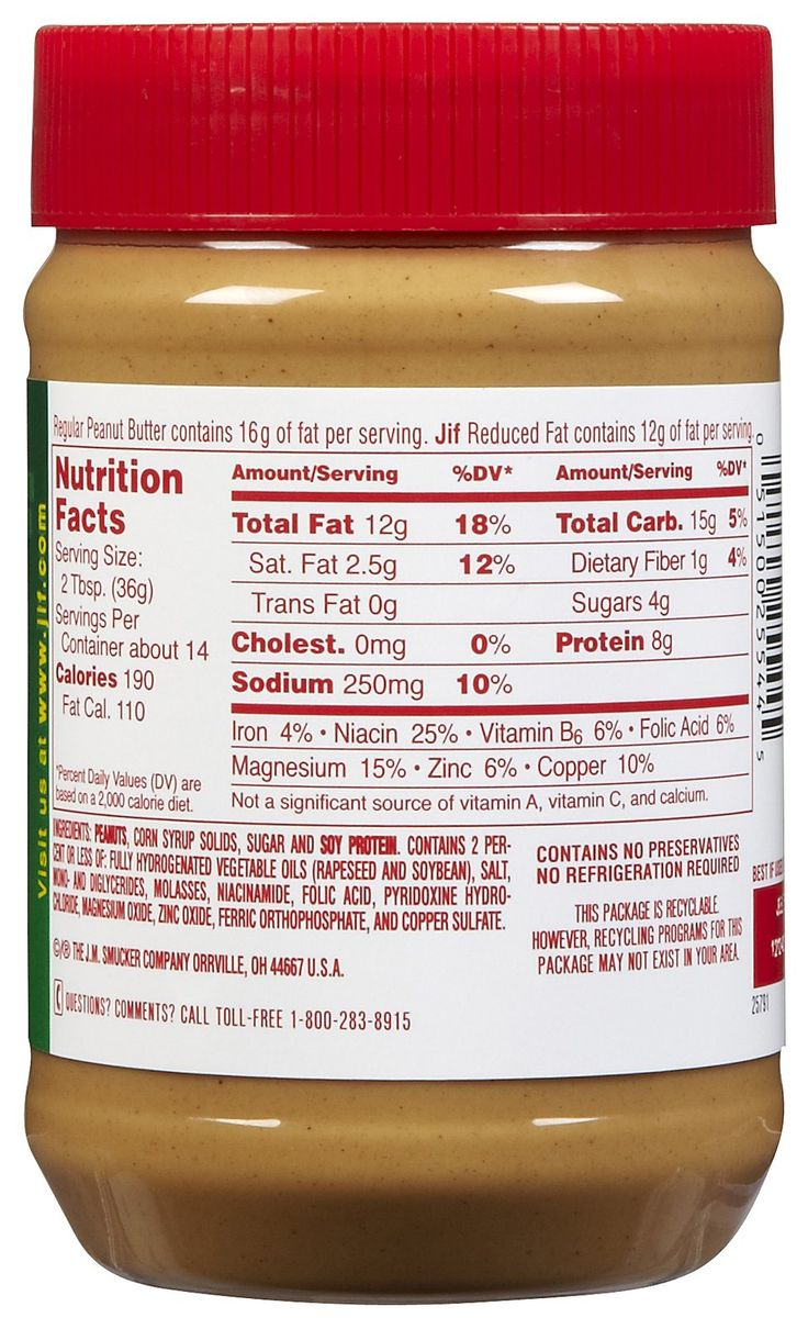 Jif Reduced Fat Peanut Butter Label