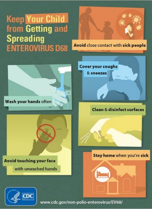 List of simple steps that can be taken to prevent from catching the virus (not just for children). Photo credit Centers for Disease Control and Prevention.