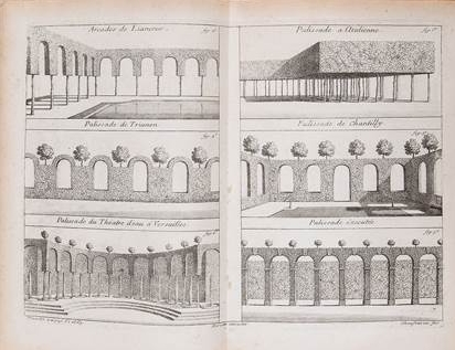 "The middle left image ""Palissade du Theatre d'eau a Versailles"" from Dezallier D'Argenville's 1722 book  La Theorie et la Pratique du Jardinage ."