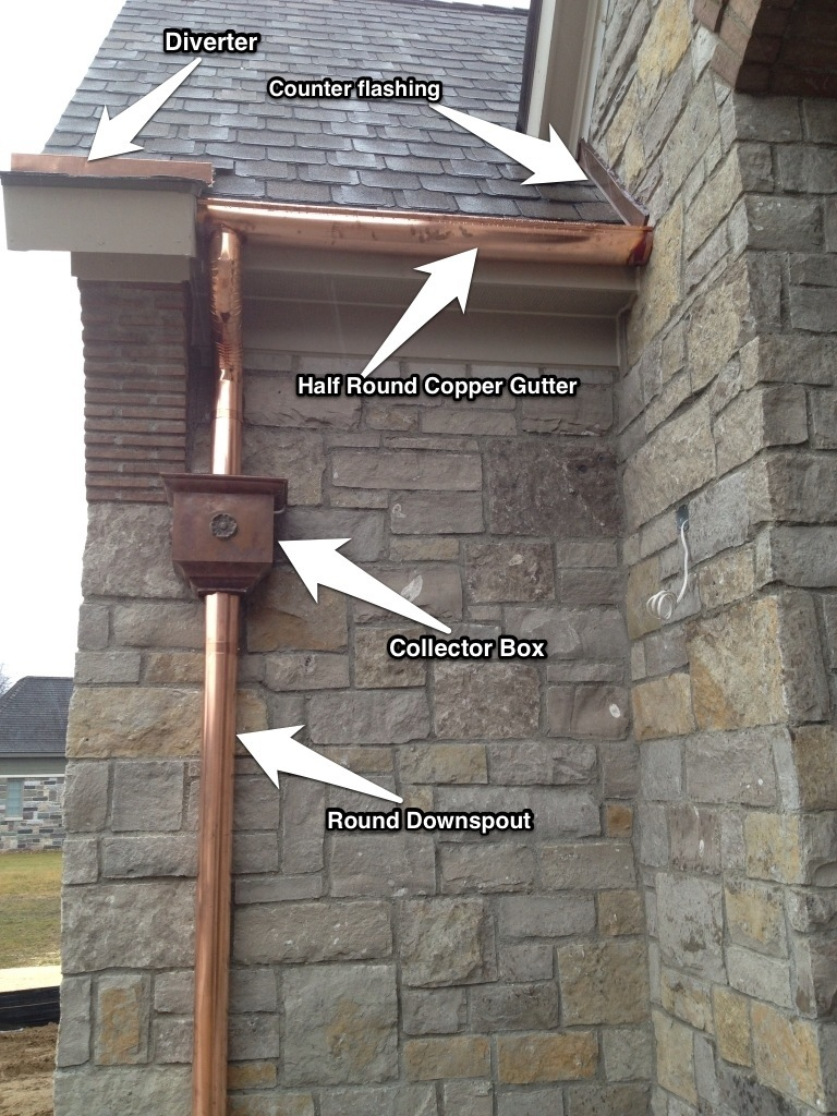 Copper Gutters Nosan Signature Homes