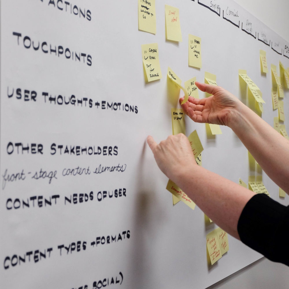 Content Strategy in Service Design  //    Fjordnet.com