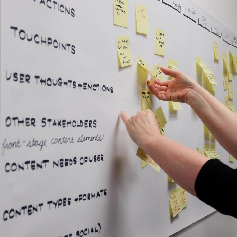 Content Strategy in Service Design // Fjordnet.com