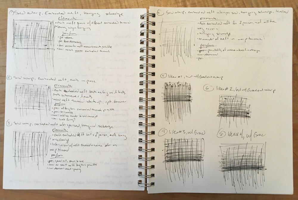 Woven portrait planning