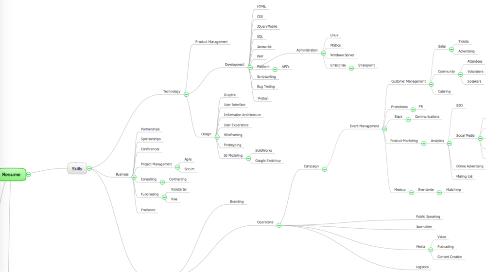 Initial Data Extraction Of Information From My Resume Using Mapping - Map my data