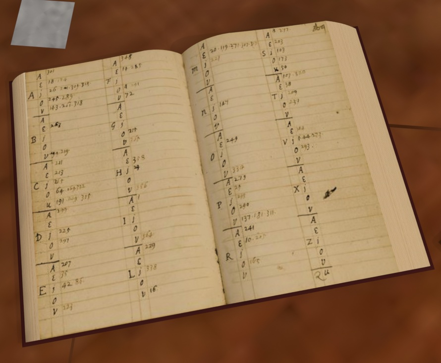 An early index from John Locke's medical notebook for the years 1662–1667.  Bodleian Shelfmark MS. Locke f.25.