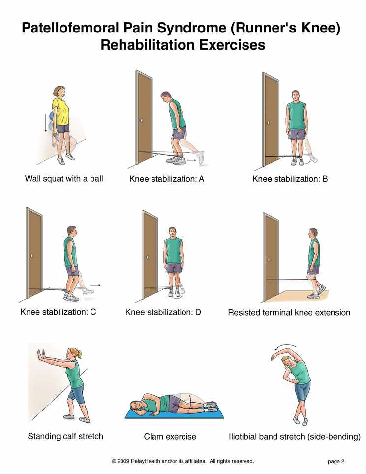 Runners Knee Exercises.jpg