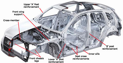 car-body-chassis.jpg