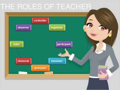 http://image.slidesharecdn.com/therolesofteachersandlearners-141018105317-conversion-gate01/95/the-roles-of-teachers-and-learners-2-638.jpg?cb=1413629708