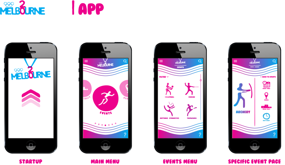 OlympicsIphone.png