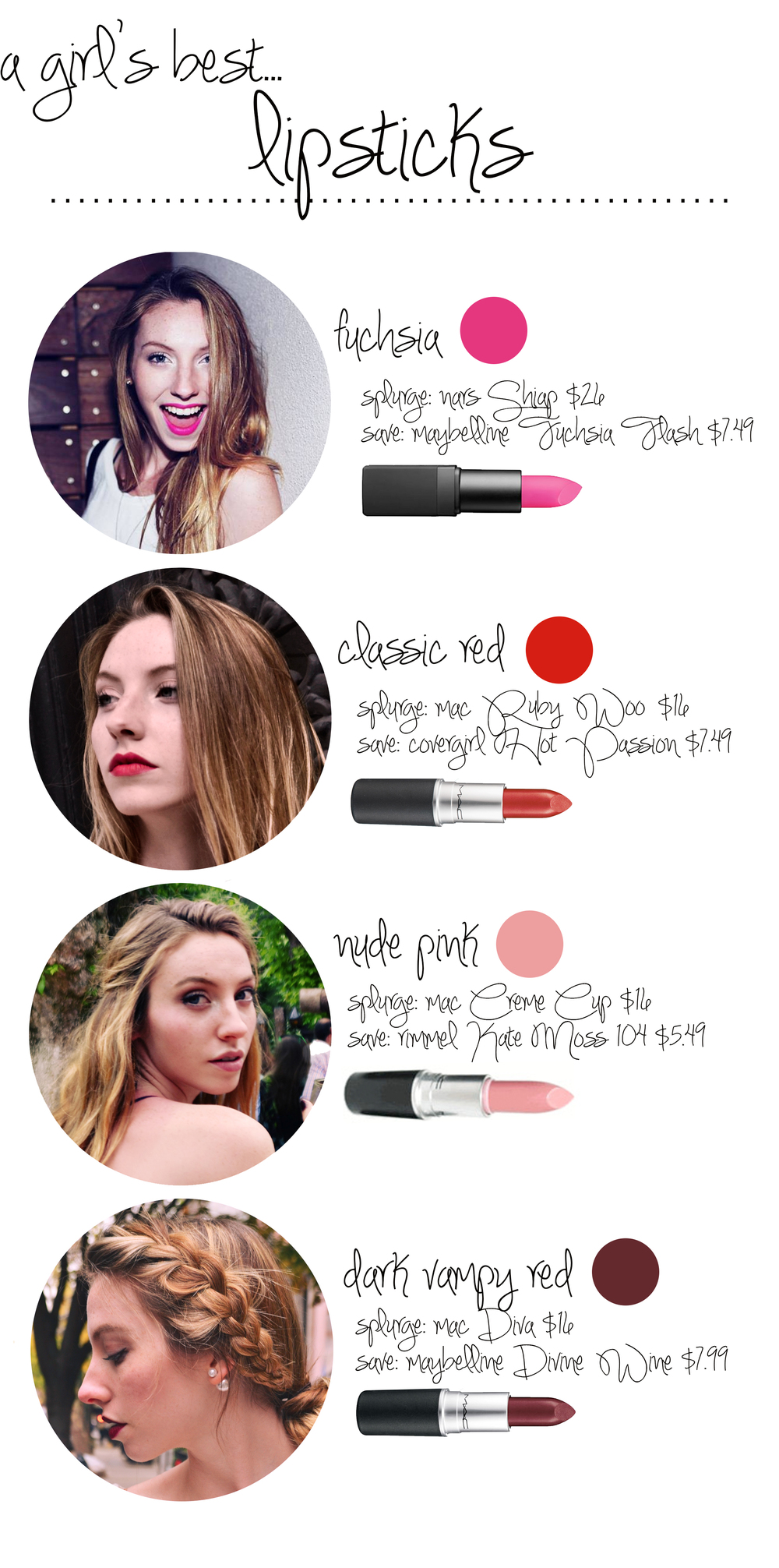 Lipsticks | Girl x Garment