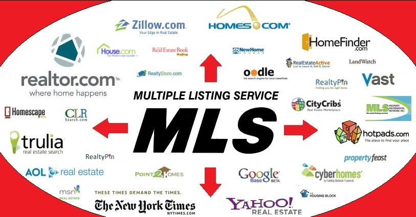 mls-partner-syndication.jpg