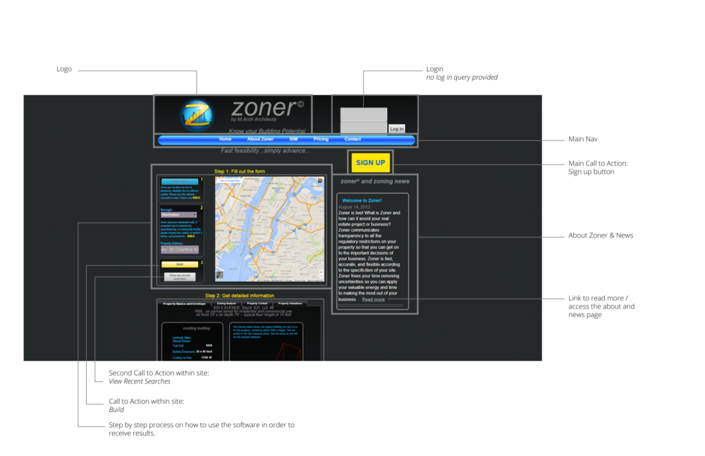 Zoner-site-existing-analysis-01.png
