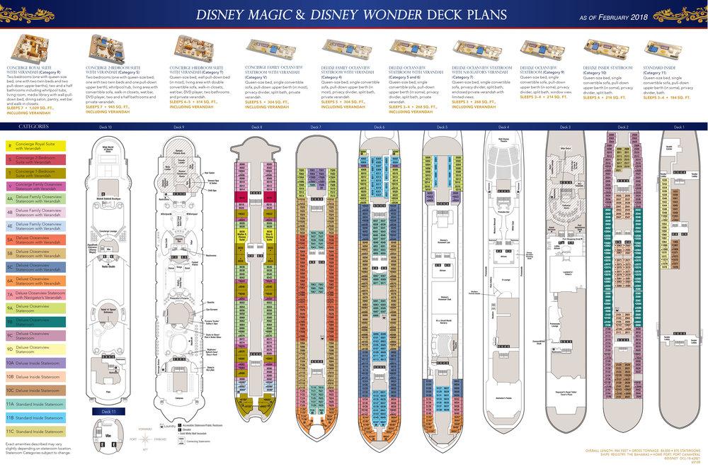 Deck plans for Disney Cruise Line's Disney Magic and Disney Wonder