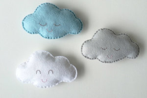 30 avril 2016 . Atelier Babyshower pour un futur petit garçonUn bel atelier organisé chez une future maman. Chaque amie a pu participé à l'élaboration d'une guirlande nuage qui viendra décorer la chambre de bébé! -