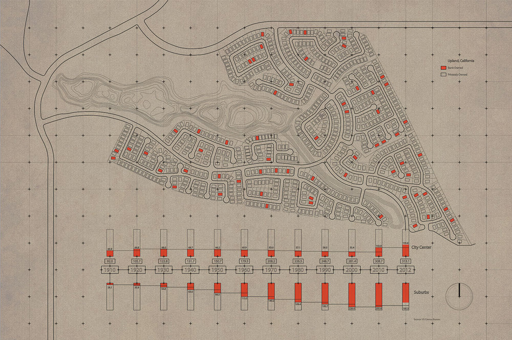 Site Plan and Population Diagram