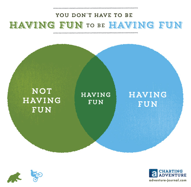 You Don't Have To Be Having Fun To Be Having Fun