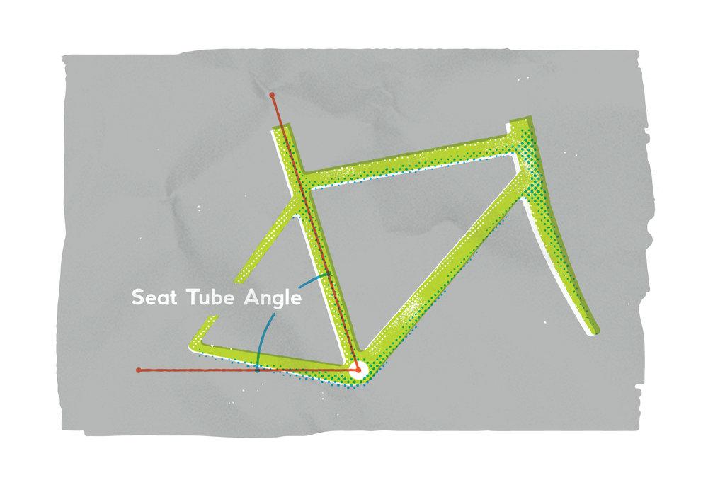 SeatTubeAngle_V1.jpg