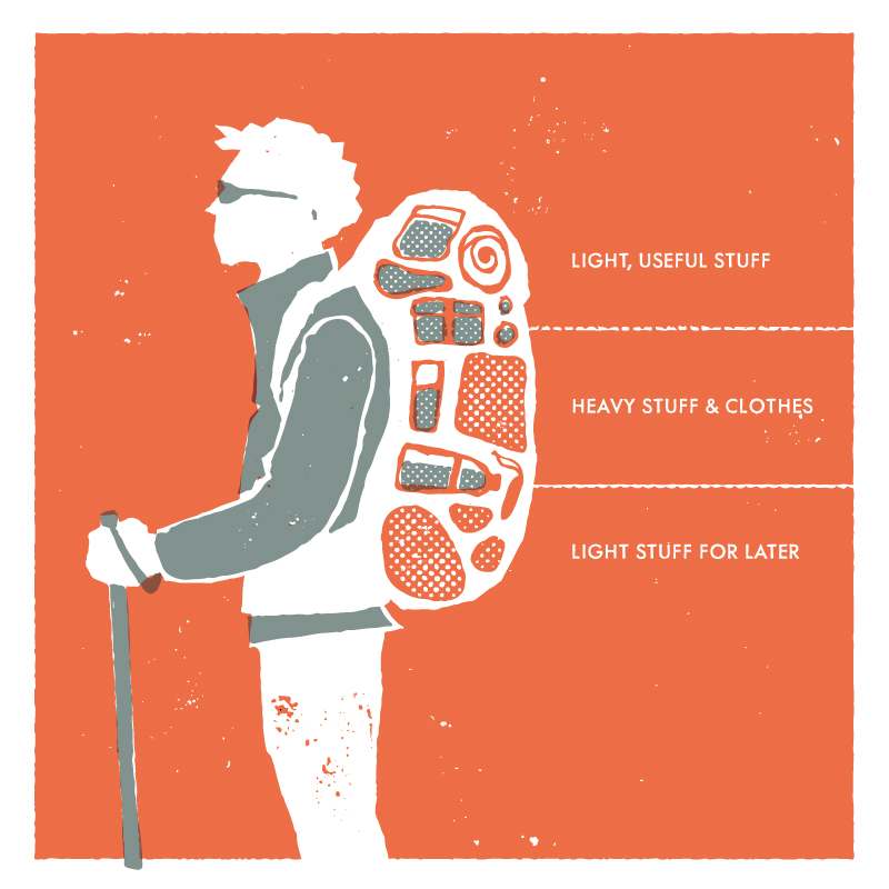 sketches_096_How-do-I-pack-a-backpack.jpg