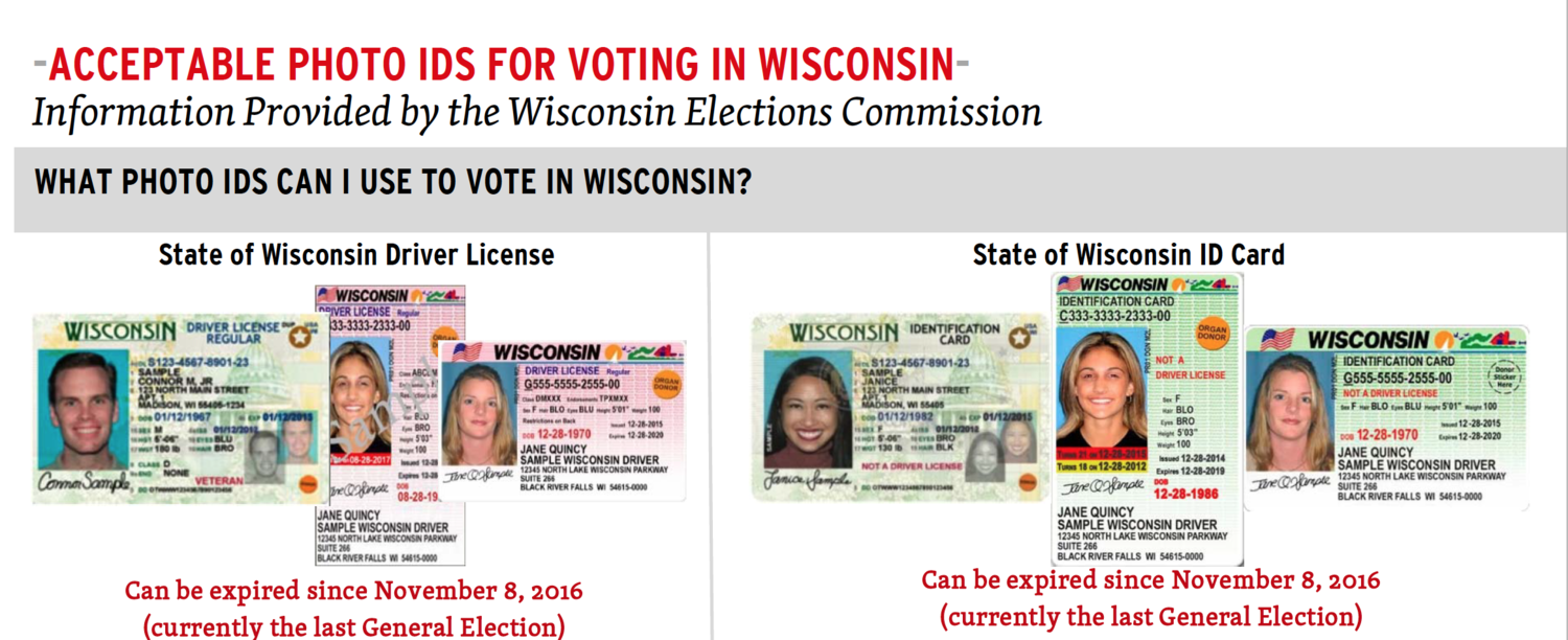 Voter ID—Letter to WSJ — League of Women Voters® of Dane County