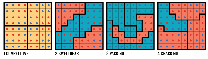 This illustration of four methods used to create partisan a gerrymander comes from the glossary at Redistricting the Nation.