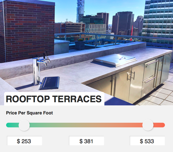 Bolster Rooftop Terrace NYC Renovation Price Per Square Foot.png