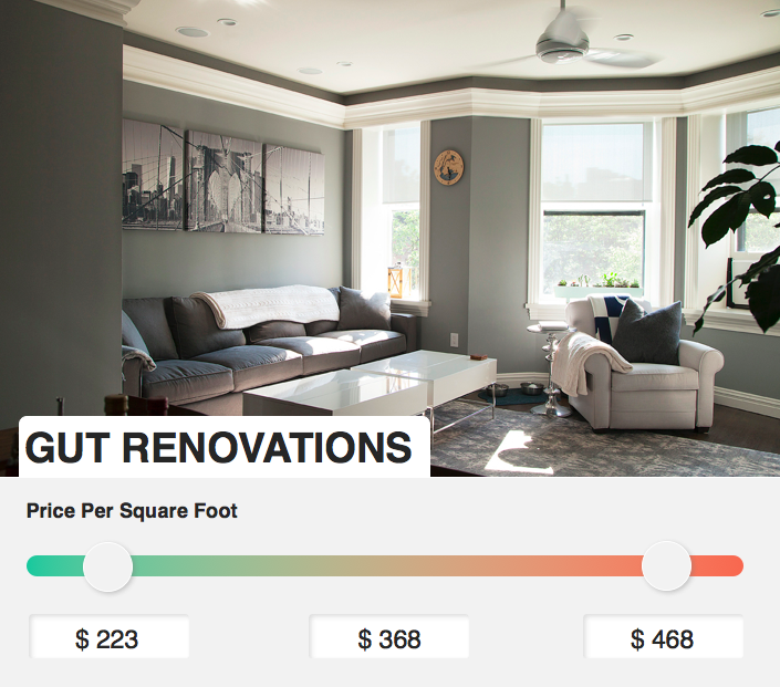 Bolster Gut Renovations NYC Renovation Price Per Square Foot.png