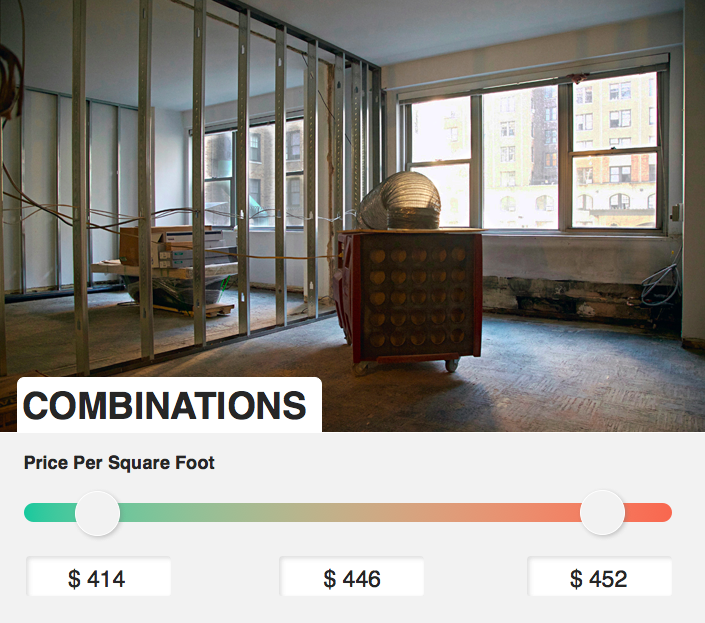 Bolster Combinations NYC Renovation Price Per Square Foot.png