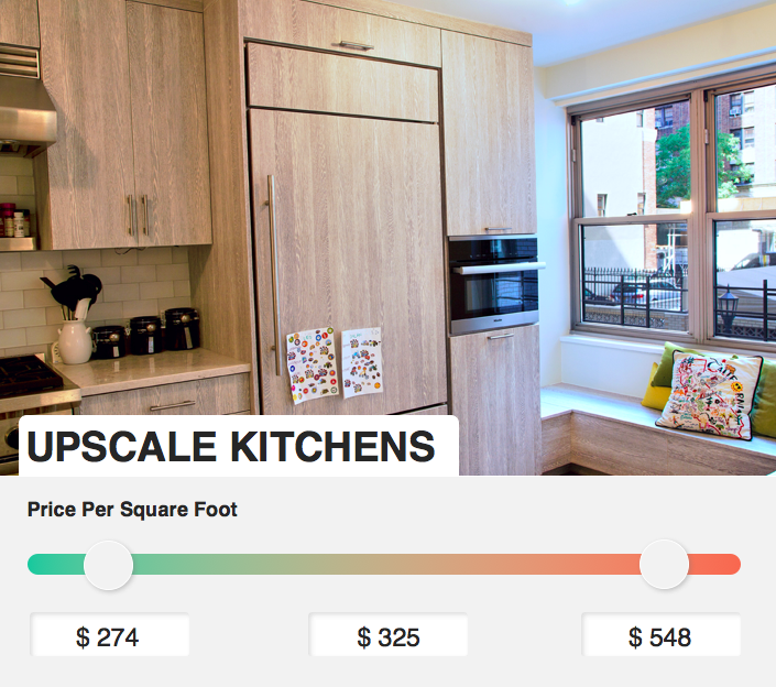 Bolster upscale kitchens NYC Renovation Price Per Square Foot.png