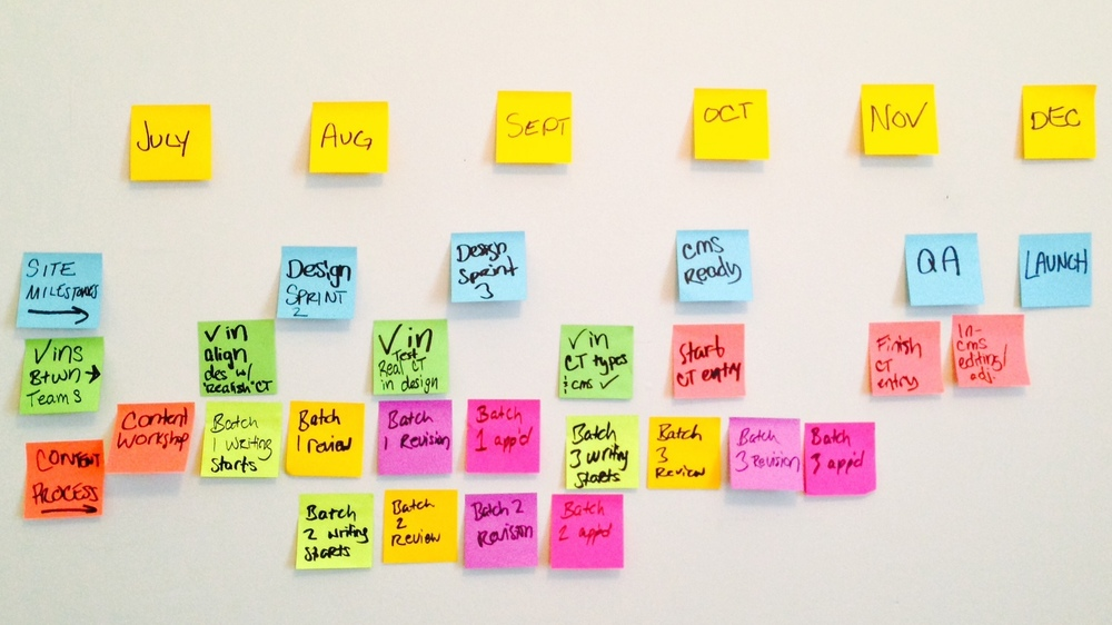 content-launch-roadmap.jpg