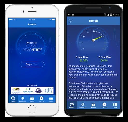 stroke-riskometer