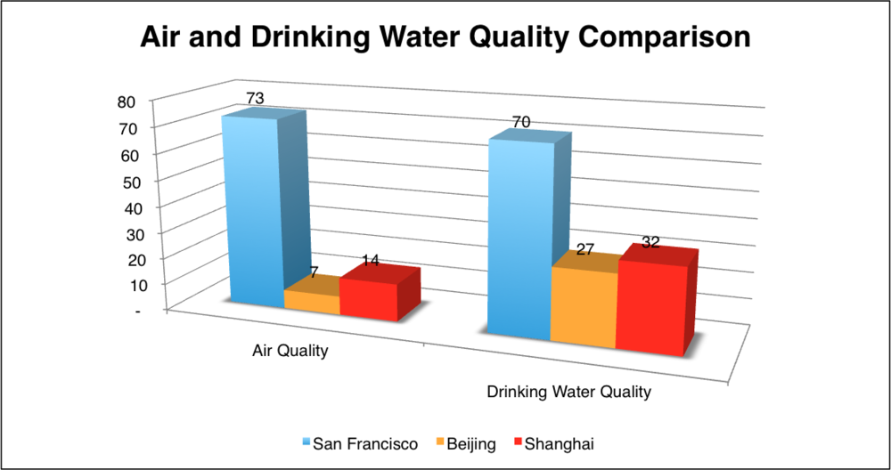 Air and Water Quality.png