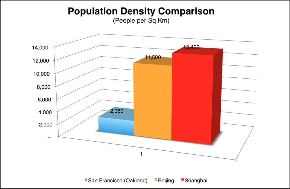 Population Density.png