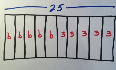 Writing an equation when given a tape diagram topic 23 lakewood in this example we notice that the first 5 sections are all bs these five bs are combined with five 3s to equal a total of 25 ccuart Images