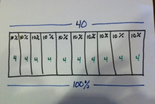 Modeling Percentages With A Tape Diagram  Topic  26