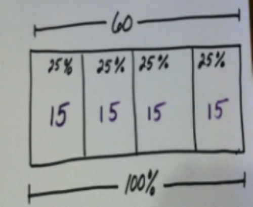 Modeling percentages with a tape diagram topic 26 lakewood math other examples ccuart Images