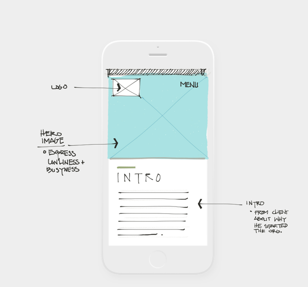 Wireframe sketch for mobile version of a site design.