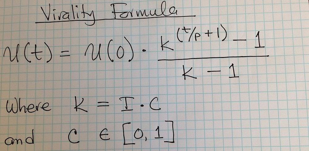 Virality formula KEC Ventures