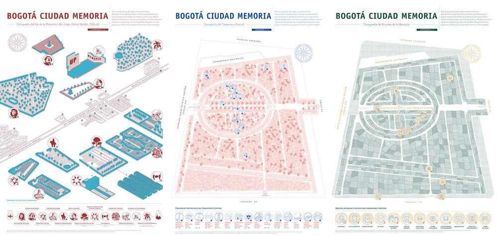 Figure 1: Cartografías de la Memoria. Left:Cartografía del Eje de la Memoria, Center: Cartografía del Cementerio Central, Right: Cartografía de los Rituales de la Memoria. (Images from: Centro de Memoria Paz y Reconciliación de Bogota)