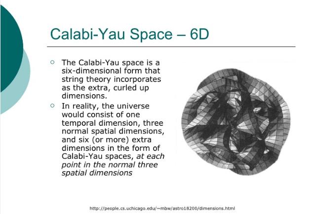 calabi-yau_6-D.png