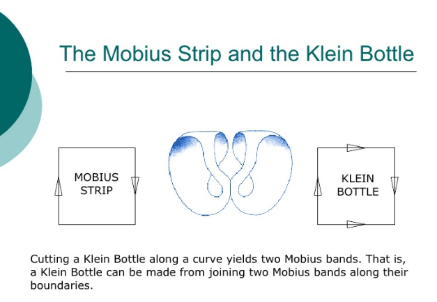 mobius_and_klein.png
