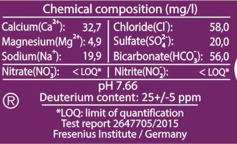 Qlarivia Chemical Composition