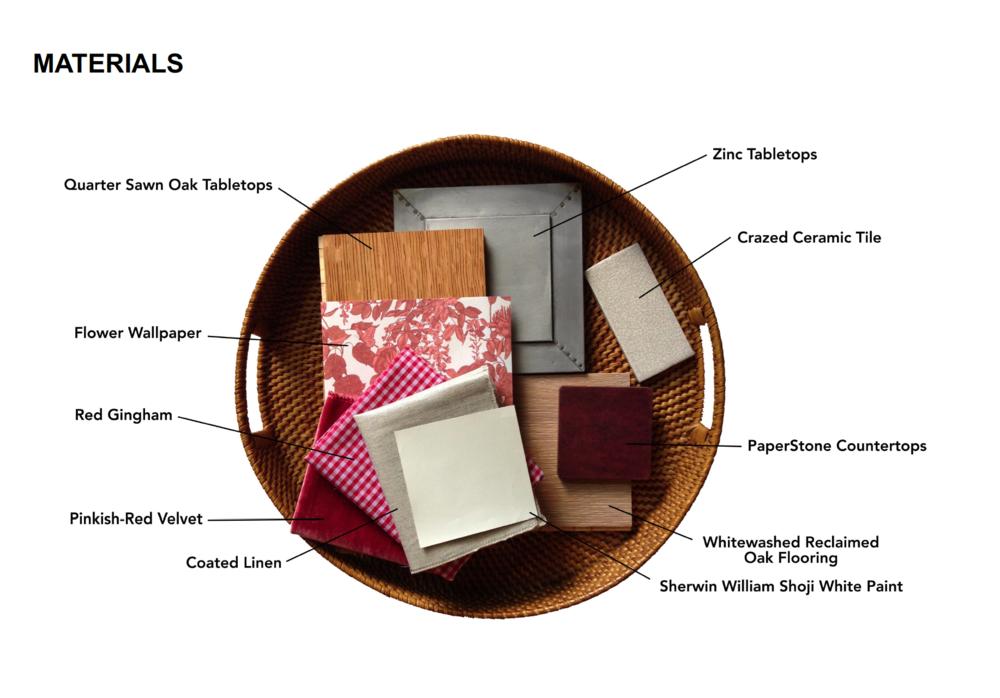 Ella's Materials.jpg