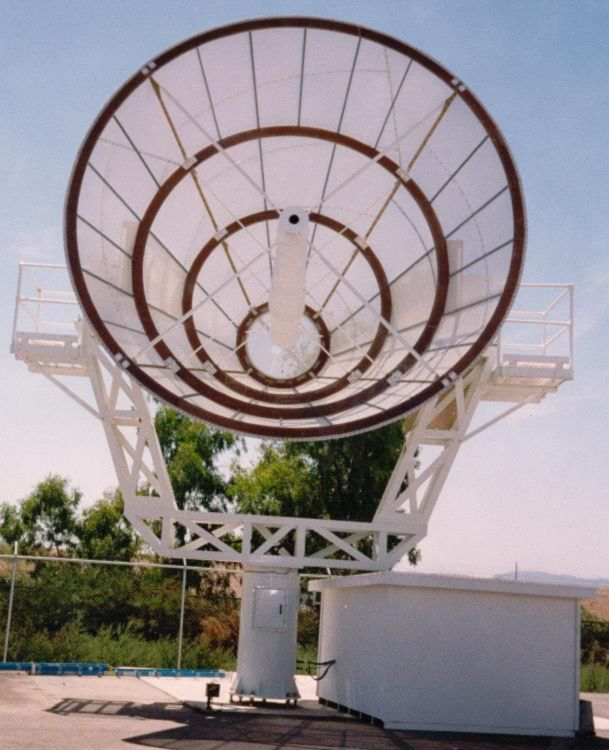 Satellite Communication Antenna  RPM PG-2508