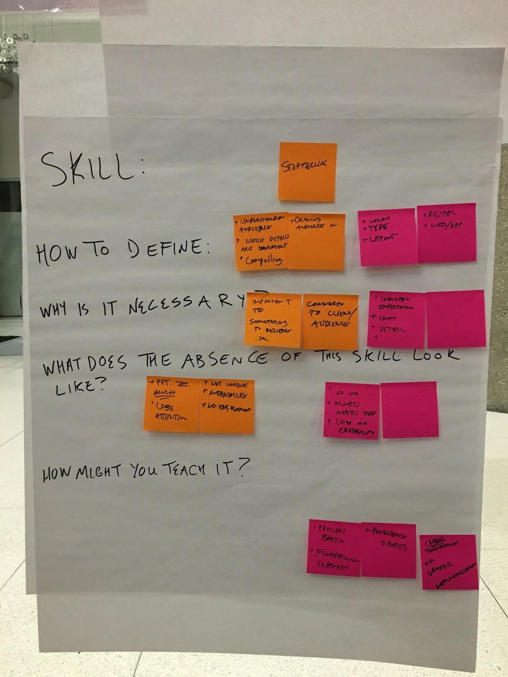 storytelling skills sheet.jpg