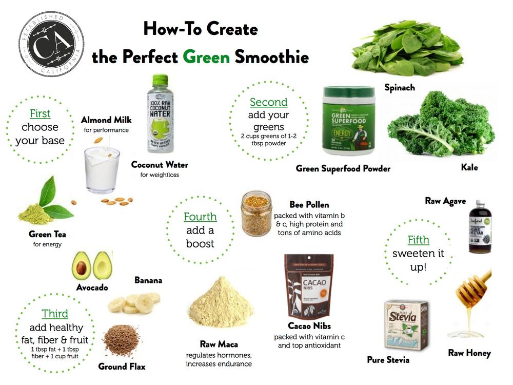 GreenSmoothie
