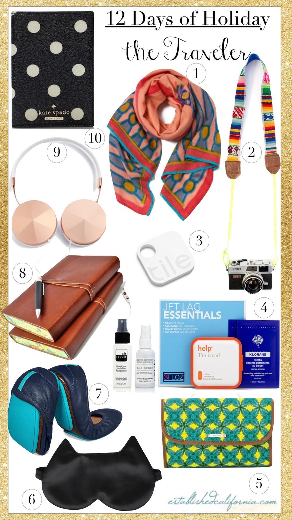 Gift Guides Traveler