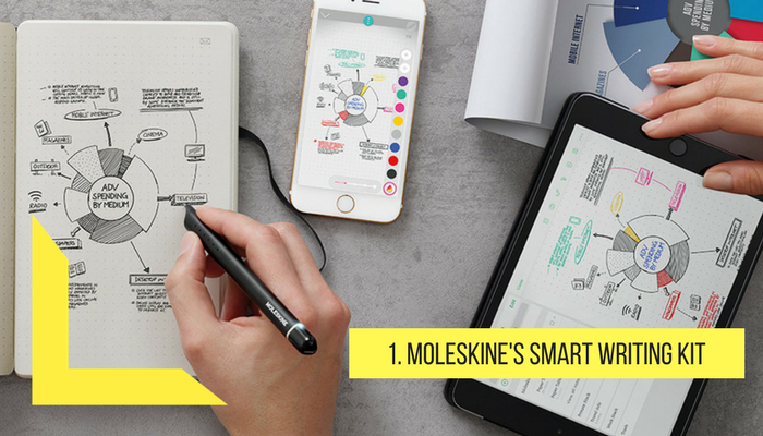 moleskines smart writing kit