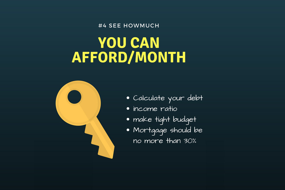 see howmuch you can afford / month
