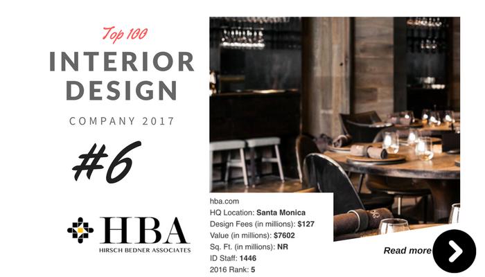 top 100 interior design company HBA