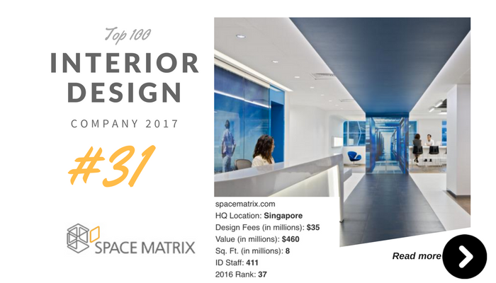 top 100 interior design company space matrix